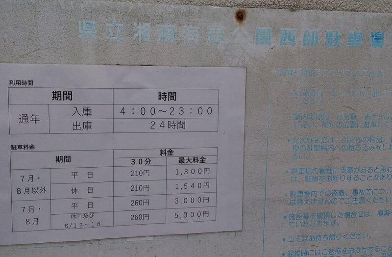 県立湘南海浜公園西部駐車場の利用案内